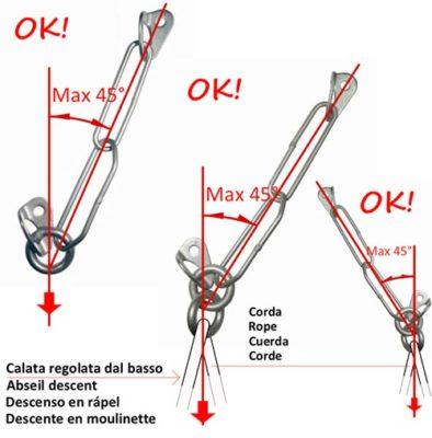 Die Grafik zeigt drei Beispiele der korrekten Anbringung des Raumer Kettentand Bohrhaken mit Ring.
