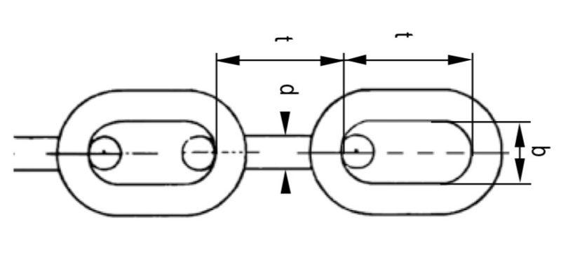 Das Bild zeigt eine Grafik mit Spezifikationen für eine Rundstahlkette kurzgliedrig.