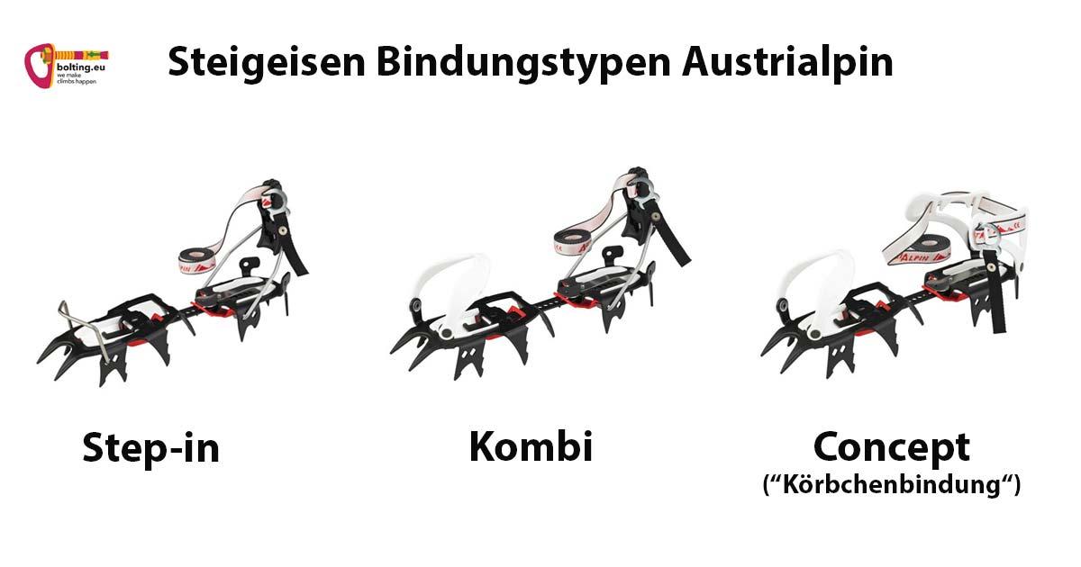 Das Bild zeigt die drei Bindungstypen bei den Austrialpin Steigeisen. Von links nach rechts sind die Step-in, die Kombi und die Concept Bindung zu sehen.