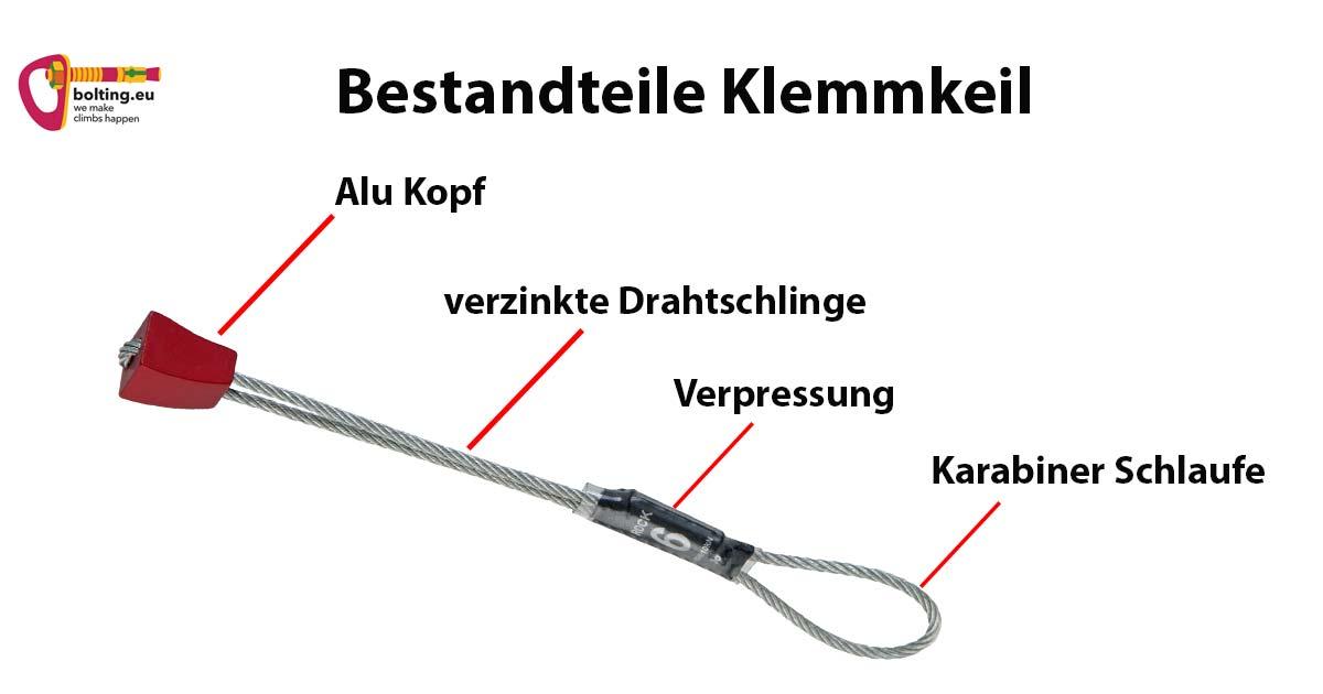 Das Bild zeigt eine Grafik mit den BEstandteilen eines Klemmkeil. Übersichtlich werden die Komponenten Kopf, Drathschlinge, Verpressung und Karabinerschlaufe beschrieben.