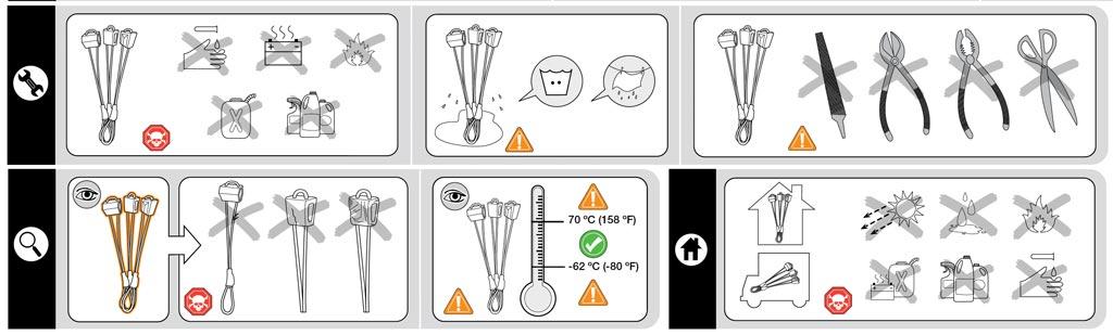 Das Bild zeigt sechs Gefahrenhinweis Grafiken für Klemmkeile mit übersichtlichen Symbolen. MAn sieht sofort worauf bei diesem Produkt aufzupassen ist.