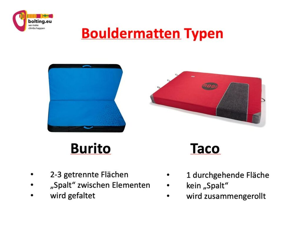 Das Bild zeigt eine Erklärungsgrafik zu den Typen von Boudermatten. Es werden ein TAco und ein Burito Crashpad Typ gezeigt.